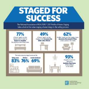 2017 home staging report infographic 07 06 2017 1200w 1200h